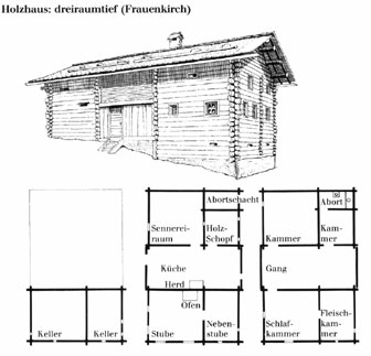 Skizze Haus Graubünden